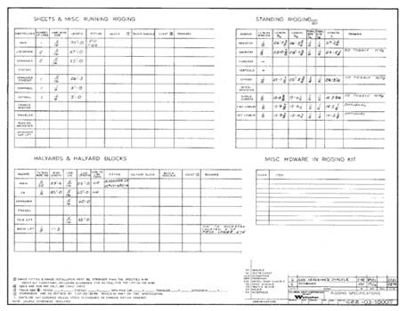 Columbia 22 Rigging Specifications Plan