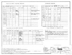 Columbia T23 Rigging Specifications Plan