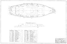 Columbia 24 Deck Hardware Layout Plan