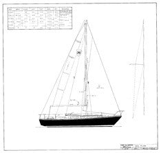Columbia 36 Sail Plan