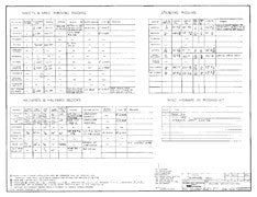 Columbia 41 Rigging Specifications Plan