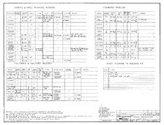 Columbia 41 Rigging Specifications Plan - Ketch Rig