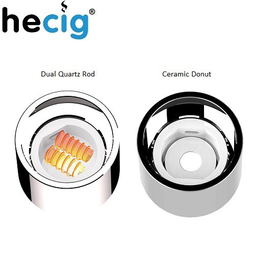 Hecig Nano Replacement Coils
