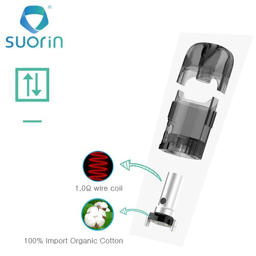 Suorin Shine Salt Nic eLiquid Pod System Replacement Pod 3 Pack