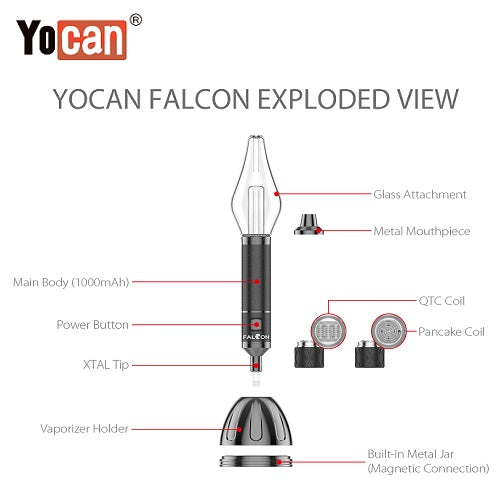 Yocan Falcon Wax and Dry Herb Vaporizer Kit Exploded View Vape Pen Sales