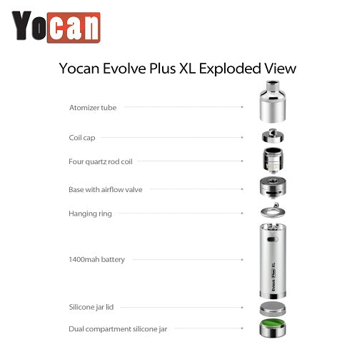 Yocan Evolve Plus XL Rasta Edition QUAD Quartz Coil Wax Vape Pen Kit