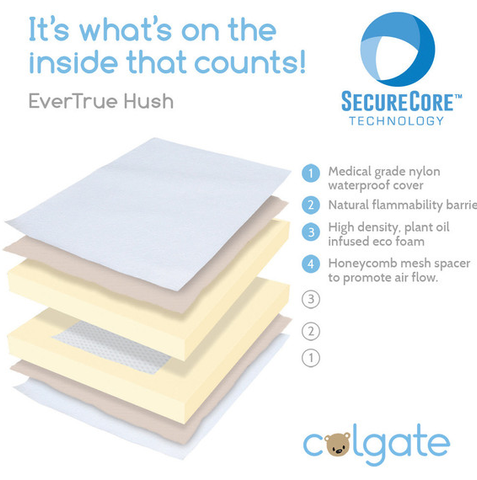 Colgate EverTrue Hush Crib Mattress