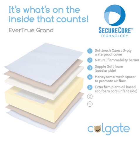 Colgate EverTrue Grand Crib Mattress