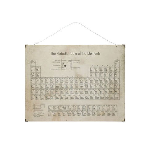 Periodic Table Wall Decor