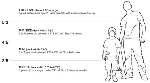 Skateboard Deck Sizes