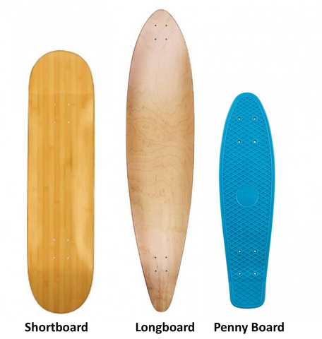 Perfect How To Choose A Skateboard | All | Board Blazers RP42
