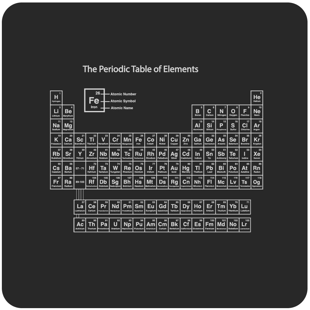 Updated Periodic Table T-Shirt, Black