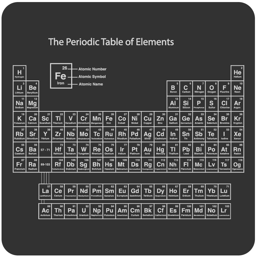 Shop periodic table t shirt by ms antimatter updated periodic table t shirt urtaz Gallery