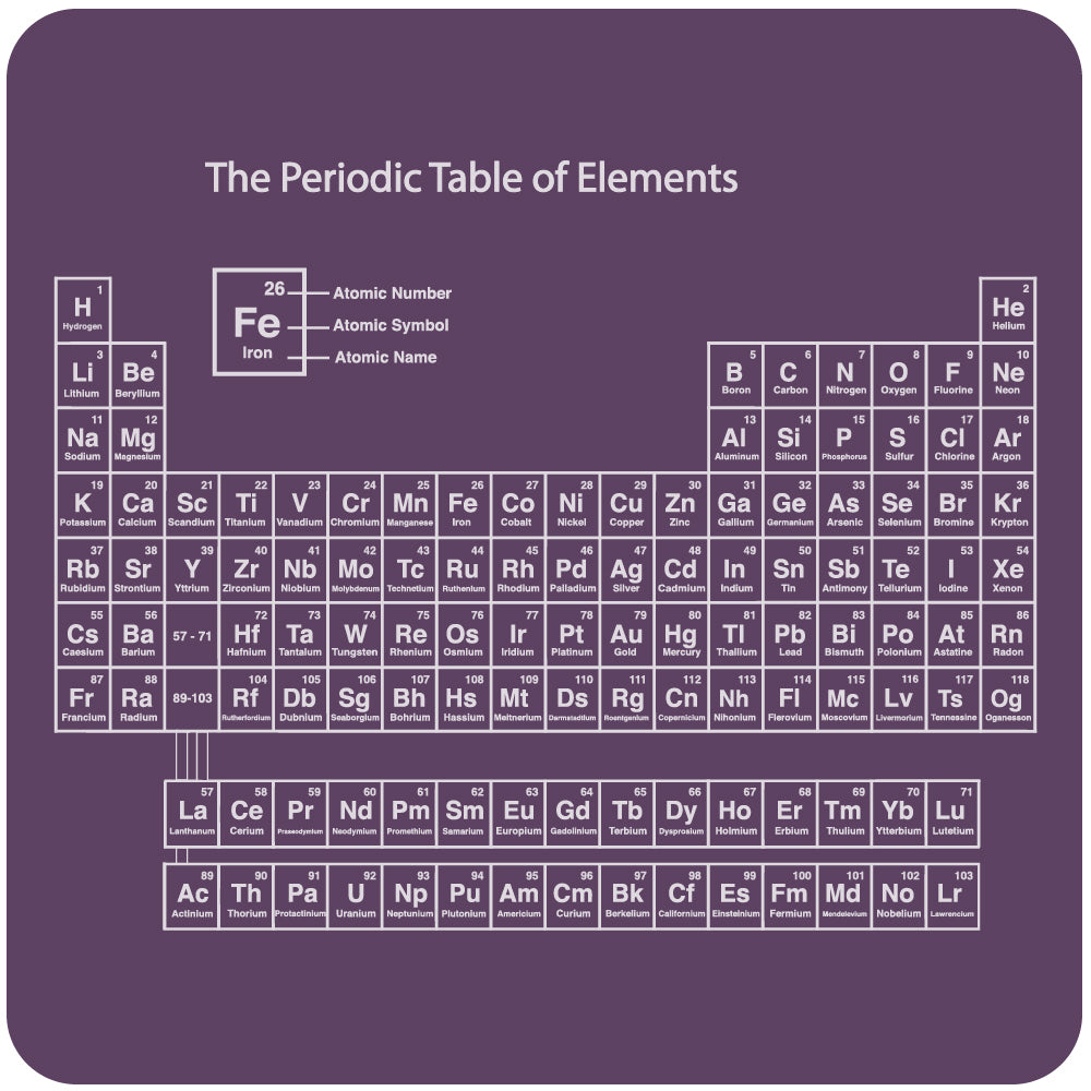 Shop periodic table t shirt by ms antimatter periodic table t shirt urtaz Gallery
