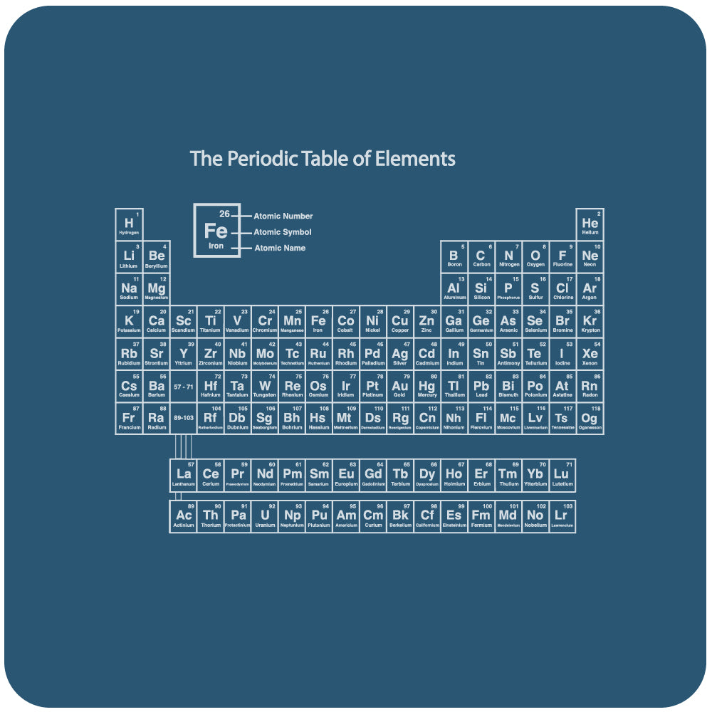 Shop periodic table t shirt by ms antimatter periodic table t shirt gamestrikefo Gallery