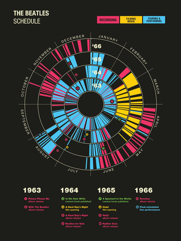 Poster – Charting the Beatles: Schedule