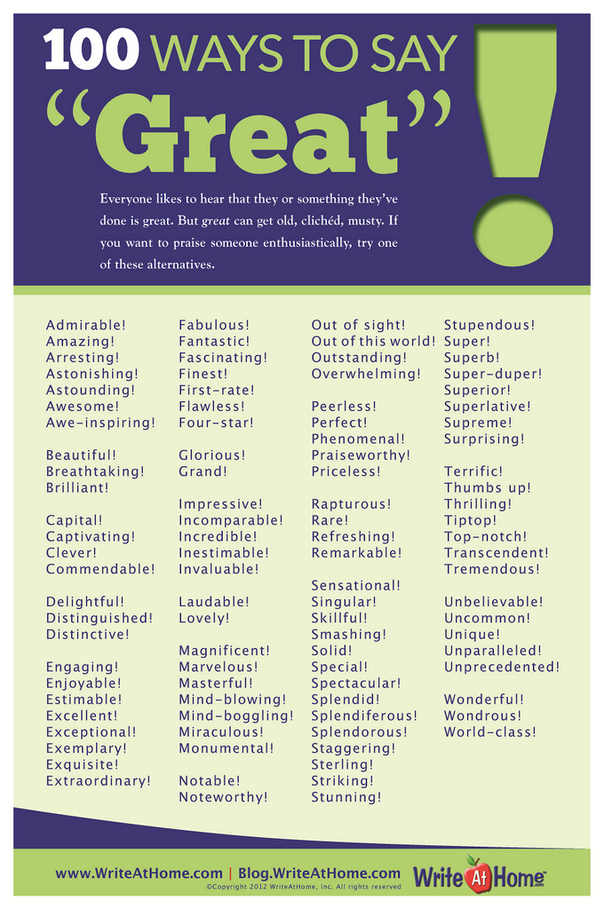 "100 Ways to Say ""Great!"" Poster"