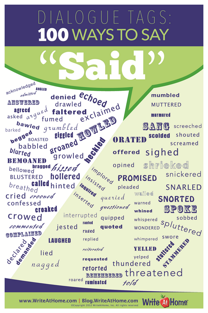 "100 Ways to Say ""Said"" Poster"
