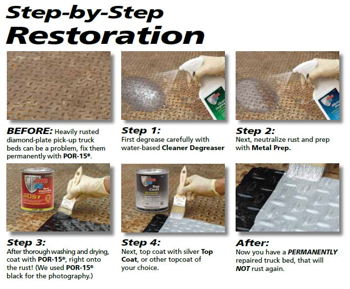 POR-15 Rust Preventive Paint Step-by-Step