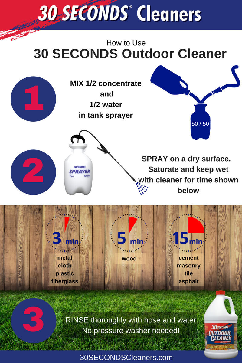 DIRECTIONS FOR 30 SECONDS OUTDOOR CLEANER®