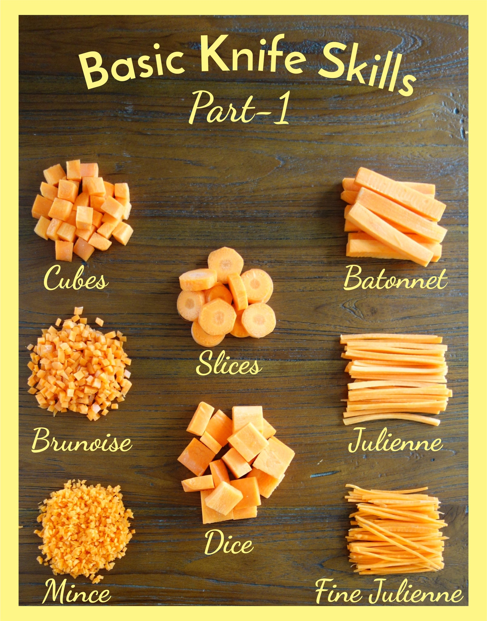 Basic Cuts – The Hungry Chef