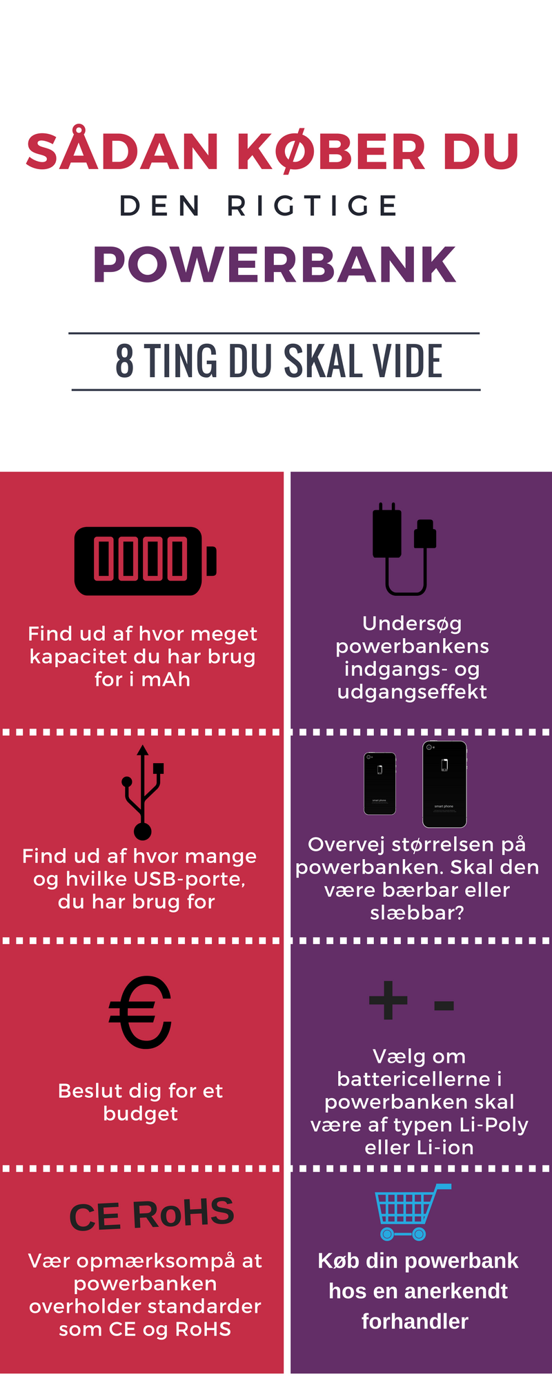 købsguide til powerbanks