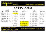 Chapman Kit No. 5503- Parts list- 36 bit Industrial set with Phillips, Reed & Prince, Slotted SAE and Metric MM Hex Bits