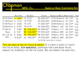 Chart Of Bristol 6 Flute Spline Insert Screwdriver Bits | Chapman MFG