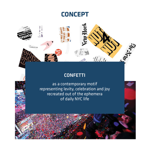 The concept behind Chiaozza rug design CONFETTI
