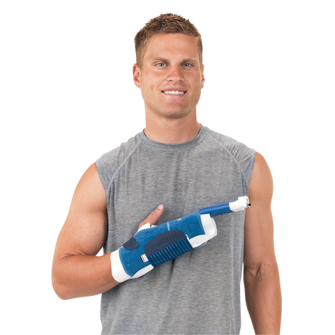 Intelli-flo Hand/Wrist Pad  | Cold Therapy Canada