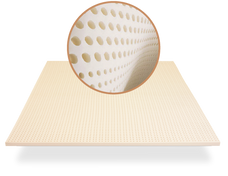Mattress Layer 1. Cooling Avena<sup>®</sup> Foam