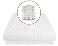 Mattress Layer 3. Supportive Springs