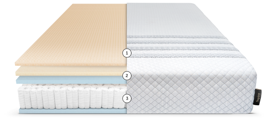 the sapira mattress is the best of both worlds it combines leesau0027s premium cooling and pressure relieving foams with an advanced pocket spring system that