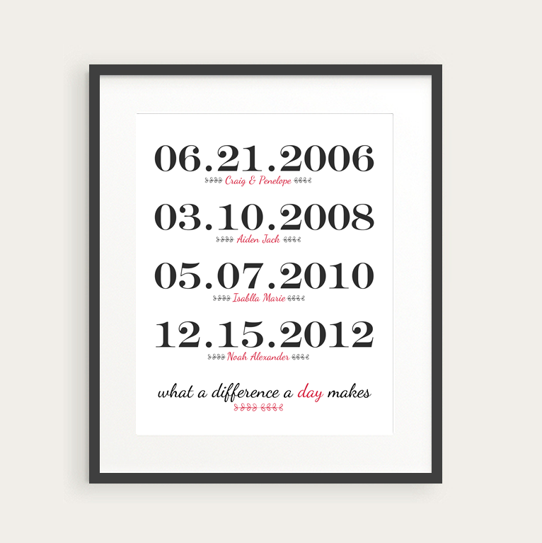 Family Dates Print - Personalized Family Wall Art Print - Anniversary Date,  Motheru0027s Day Gift
