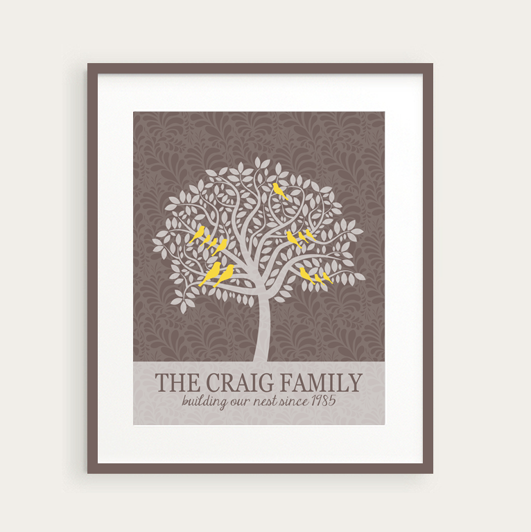 Family Tree Wall Art - Mother's Day Gift- Personalized Keepsake ...