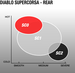 Pirelli Diablo Supercorsa V3 SC ALL NEW FOR 2019