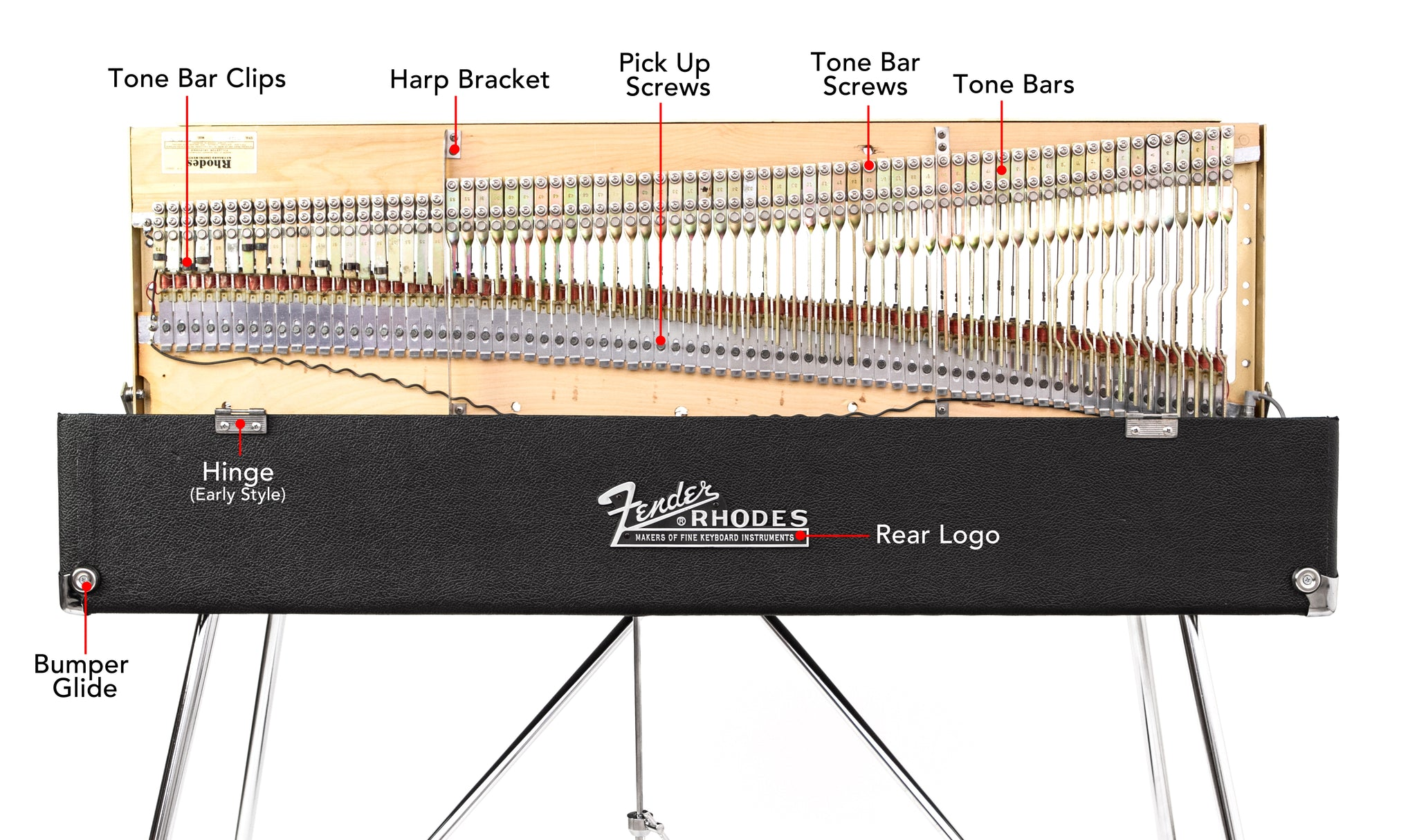 Generous piano diagram ideas everything you need to know about fender rhodes piano diagram vintage vibe pooptronica