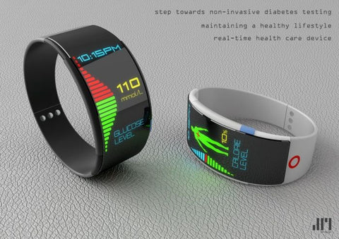 Innovative Diabetes Monitoring Watch