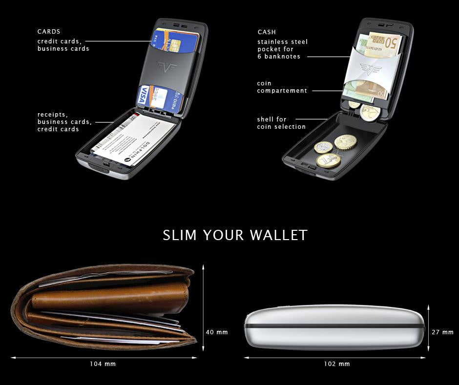 Hi-Tech Wallet By Tru Virtu-Avellano Boutique