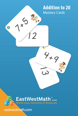 Fact Fluency Cards: Addition to 20.  For Gr. 1 & 2.