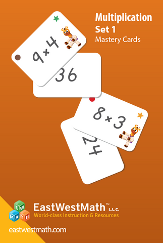 Fact Fluency Cards SET 1: Tables of 2, 3, 4 and 5.  For Gr. 3 & 4.