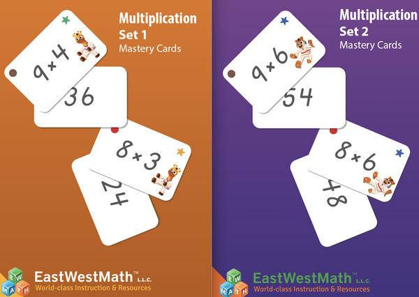 Fact Fluency Cards - Multiplication Sets 1 & 2.  Save 10%