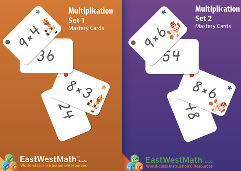 Fact Fluency Cards - Multiplication Sets 1 & 2.  Save 20%
