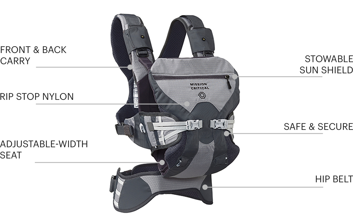 S.02 Baby Carrier Callouts - Expedition Kit - Mission Critical