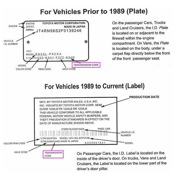 Toyota Truck Transmission Identification Core Shifters. Otherwise We Have Assembled This Chart For Domestic Usa Toyota Trucks Particularly Prior To 1996 It May Contain Errors. Toyota. 89 Toyota W56 Transmission Diagram At Scoala.co
