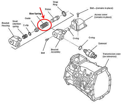 Motorcycle Wiring Diagrams For Free in addition Conoce Los 16 Cables Basicos Se Manejan En Car Audio likewise Wired 03 01 further Line Output Converter Installation Diagram in addition 62 S le On The Job Assignment Solution. on basic car wiring diagram