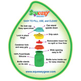 Silicone Squeasy Snacker Yoghurt, Baby Food, & Drink Pouch - Small (105ml) Aqua. MORE COMING SOON!