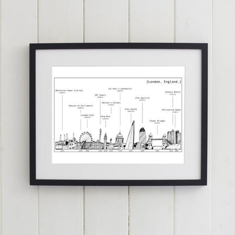 'London Skyline' Art Print - Signed by Cecily Vessey