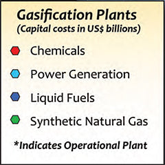 Gasification-Operational-Plants