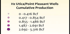 Utica-Wells-Cumulative-Production